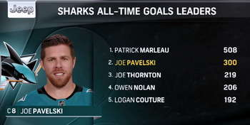 sharks_alltime_goals_leaders_171201.jpg